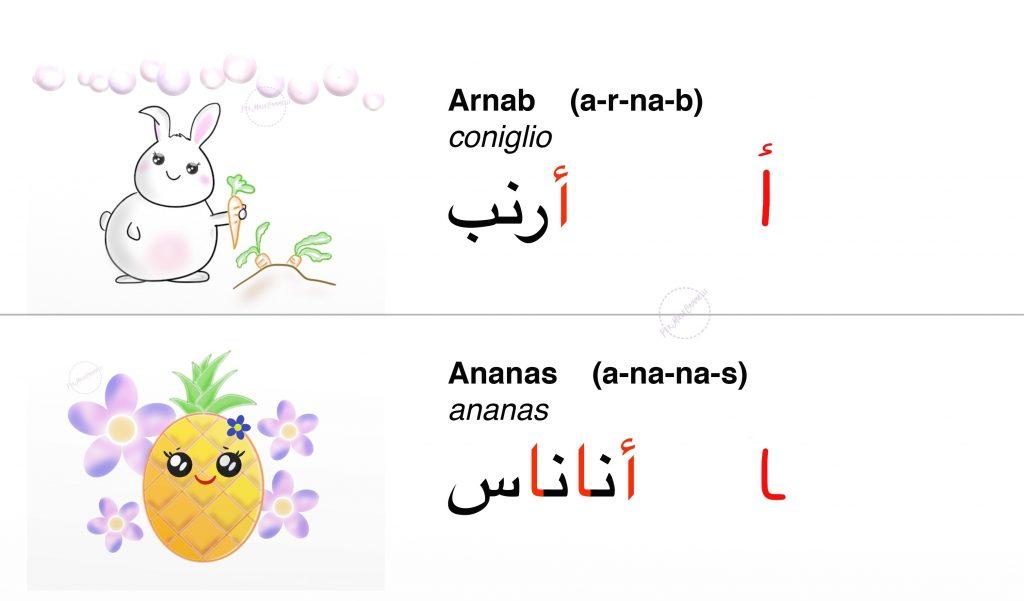 disegni alfabeto arabo