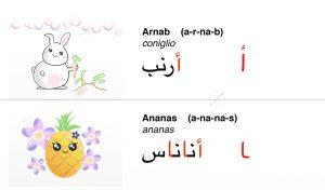 Lettera Alif – Arabo per bambini
